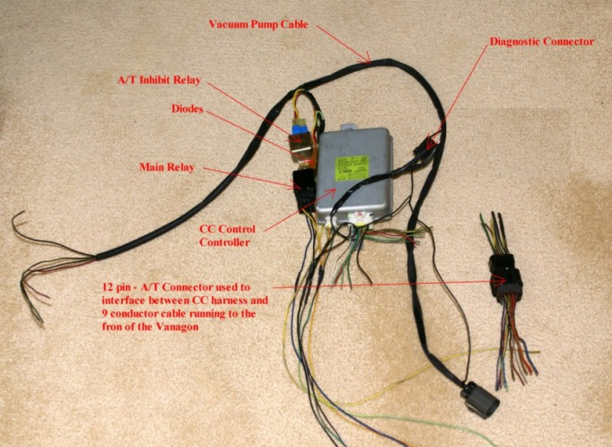Electronics And Wiring Sm R on Cruise Control Switch Wiring Diagram